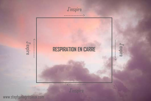 respiration en carré stephanie grosieux sophrologue montpellier