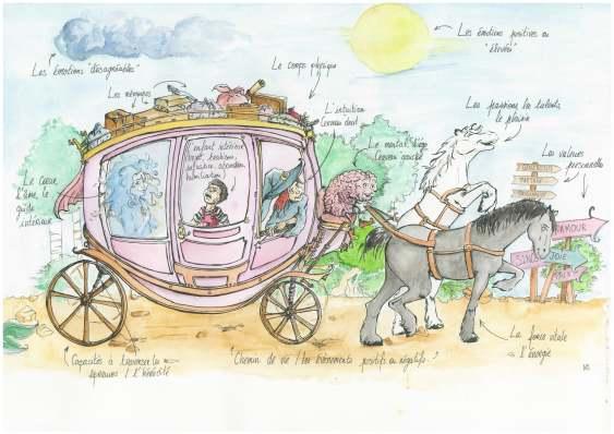 La métaphore du carrosse, Stéphanie Grosieux thérapeute holistique